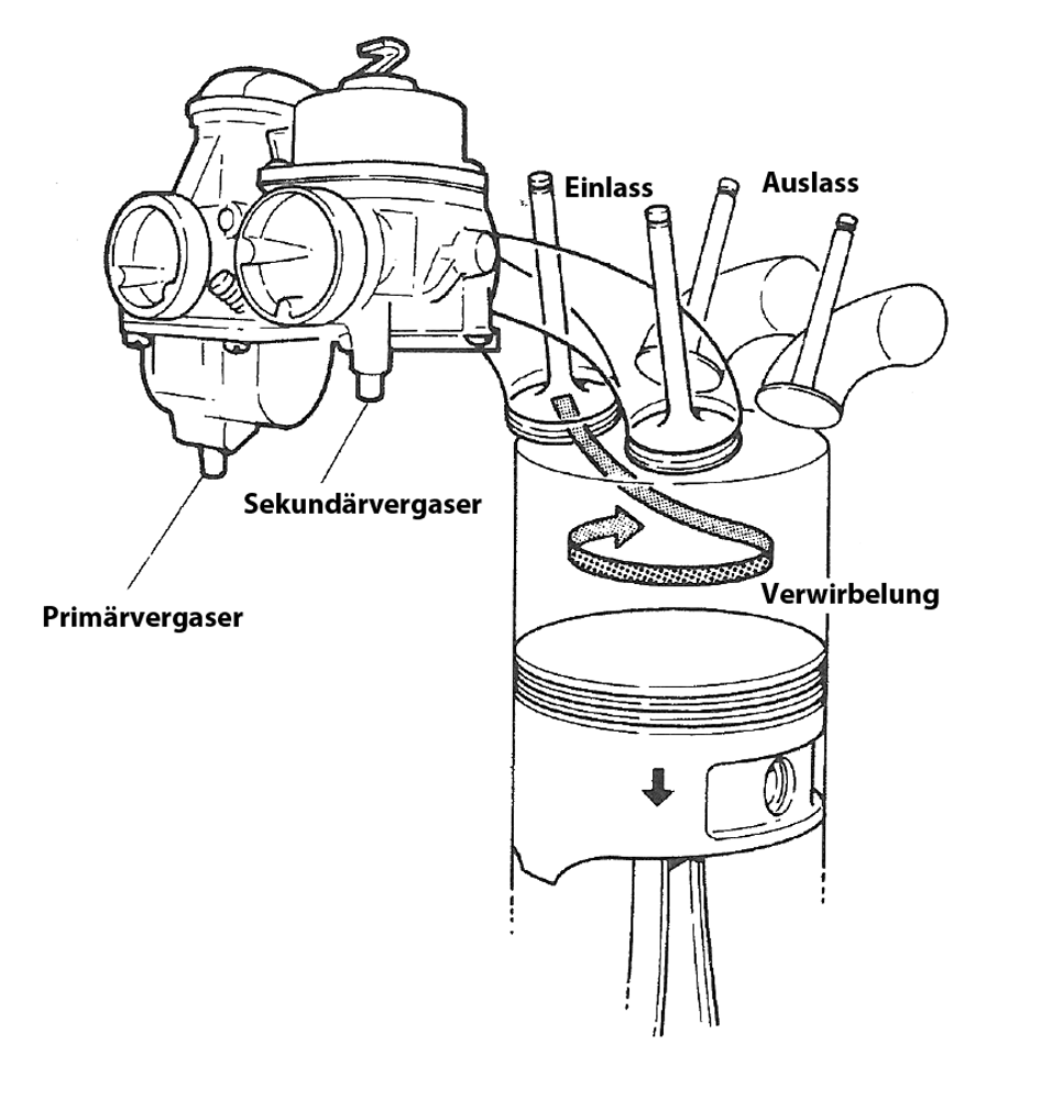 Yamaha Dual Intake System Prinzipskizze